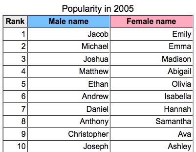 Once Again, I Seem To Have A Popular Name – JoshMadison com